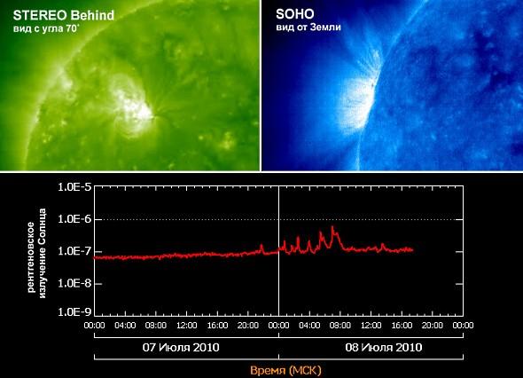 На Солнце образовалась крупнейшая область активности 2010 года