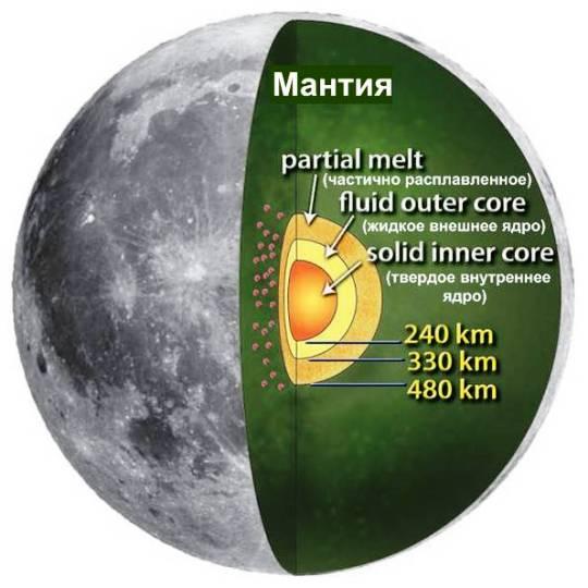 Ученые: Луна имеет раскаленное ядро из металла