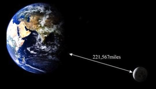 Земля ждет Суперлуние 19 марта 2011