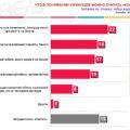 Украина не верит в конец света