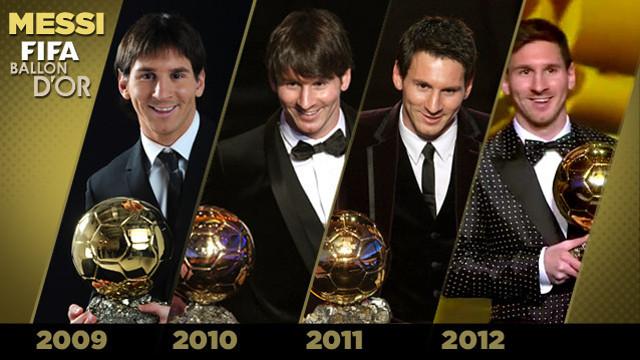 Лео Месси больше всех получил Золотых мячей