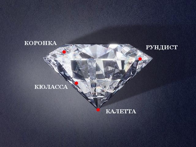 Cartier diamond 2