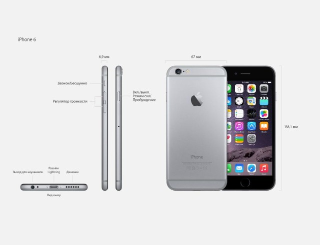 iphone 6 function rus