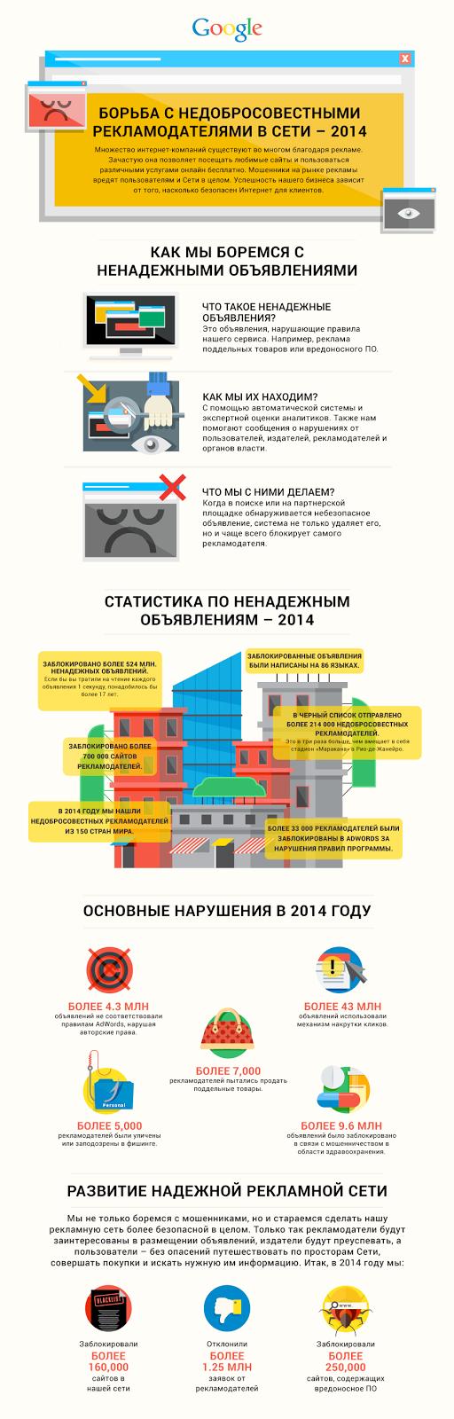 Google BadAds Infographic